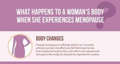 what happen to women when she enter menopause stage?  visit us at  gomenopause.com  Via  google images  #menopauseproblems #menopausesymptoms #menopausemoms #menopausemom #menopauserelief #menopausemamma #menopausesupport #menopauseawareness #menopausehelp #menopausehealth #menopausemomma #overcomingmenopause #menopausematters #menopauseremedies #menopausemeadows