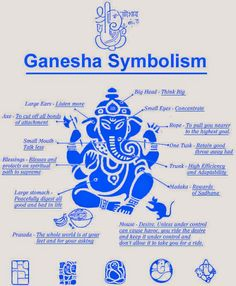 5 Simple Drawings of Ganesha for Ganesh Chaturthi Ganesha Tattoo Mandala, Ganesha Drawing, Lord Ganesha Paintings, Ganesha Art, Hamsa, Wedding Card Format, Karma Yoga, Astrology And Horoscopes, Symbols And Meanings