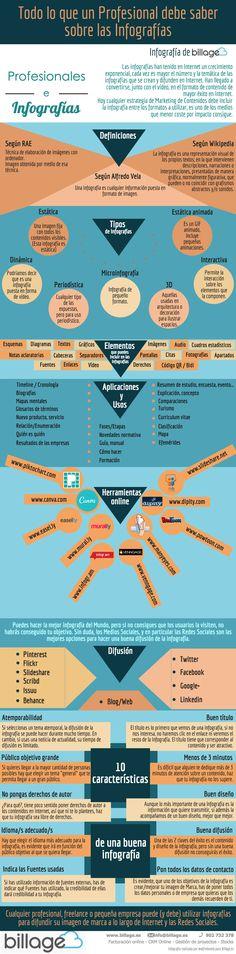 Todo lo que un profesional debe saber sobre las Infografías #influencer