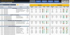 Call Center Kpi Dashboard  Small Business Excel Templates