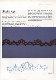 Skipping Ropes Edging with tatting pattern diagram