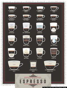 Entenda as principais diferenças entre café expresso e café coado - Sobre Café Gourmet
