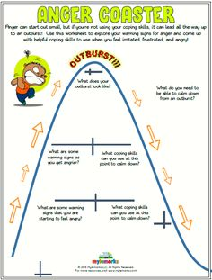 Therapeutic worksheets focused on helping kids and teens explore feelings of anger. Tools assist kids with identifying anger triggers and healthy anger management techniques. Elementary Counseling, Counseling Activities, School Counseling, Anger Management Worksheets, Anger Management For Kids, Calming Activities, Therapy Activities, Coping Skills, Social Skills