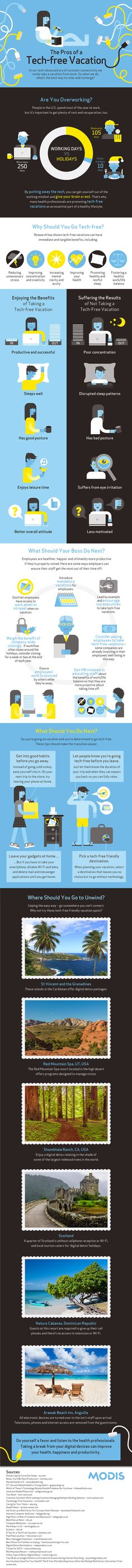 Infographic: The pros of a Tech-free Vacation