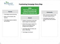 School Fundraising Through Storytelling