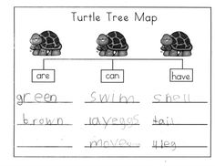 A map to use for nonfiction animal writing. Change the turtle to the animal you are writing about. Would work well with our penguin unit!