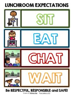 Lunchroom Expectations SIT, EAT, CHAT, WAIT Sign