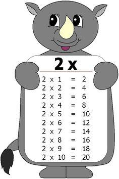 The Multiplication Table Kids Math Worksheets, Preschool Printables, Preschool Activities, Maths Times Tables, Math Tables, Multiplication Tables, File Folder Activities, Free Math, Math For Kids