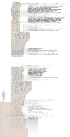 Gallery of Cádiz Castle Restoration: Interesting Interpretation or Harmful to Heritage? - 5