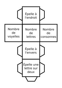 Vocab game: list out with numbers on board these directions, then give pairs of students dice. One student picks a vocab word, the other rolls the dice and completes the challenge. French Teacher, Teaching French, Word Study, Word Work, Teaching Tools, Teaching Resources, French Flashcards, Core French, French Classroom