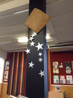 Library Displays: Matariki - Maori New Year Library Book Displays, Classroom Displays, Library Ideas, Waitangi Day, Food Art For Kids, Preschool Bulletin Boards, Maori Art, Elementary Library, Early Childhood Education