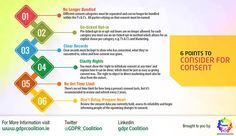 GDPR and consent - 6 points to consider for consent by the GDPR Awareness Coalition Gdpr Compliance, Data Architecture, Security Assessment, Informed Consent, General Data Protection Regulation, Creative Thinking, Privacy Policy, How To Start A Blog, Initials