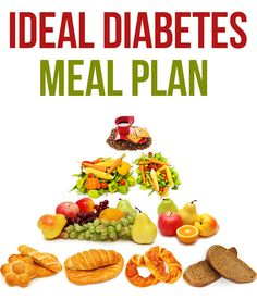 Ideal Diabetes Meal Plan – Breakfast, Lunch And Dinner