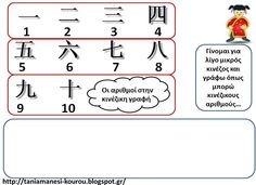 Δραστηριότητες, παιδαγωγικό και εποπτικό υλικό για το Νηπιαγωγείο: Μαθαίνοντας για την Κίνα στο Νηπιαγωγείο: Γράφοντας ιδεογραμματικούς αριθμούς