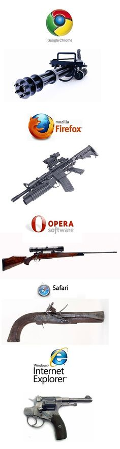 If browsers were weapons…