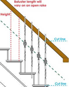 How To Install Iron Balusters - A Simple Step by Step Guide – Cheap Stair Parts Wrought Iron Staircase, Wrought Iron Stair Railing, Stair Banister, Iron Balusters, Railings, Banister Ideas, Stair Walls, Staircase Ideas, Wood Stairs