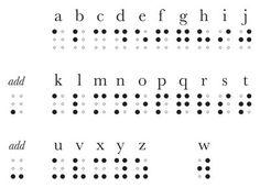 The braille alphabet.