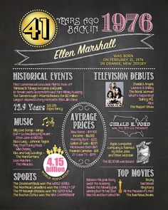 1976 40th Birthday or 40th Anniversary Chalkboard Poster