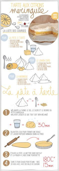 Tarte aux citrons meringuée - Gourmandise - Petits Béguins