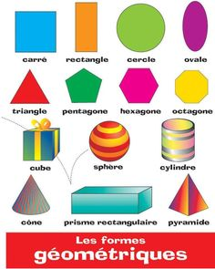 To Learn French Ideas Product Teaching French, French Body Parts, French Tenses, French Adjectives, French Numbers, French Pictures, Preschool Colors, French Education, Teaching