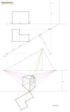 Variación del método de la proyecciones visuales.