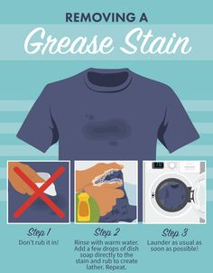 Removing a Grease Stain - Stain Removal