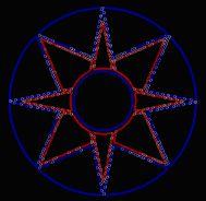 Steaua lui Ishtar