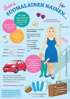 Naistenpäivä 8.3.13 / Ihana suomalainen nainen / www.digipeople.fi / infograafi