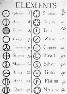 Almost from the beginning, numerology has been used in order to analyze the potential for compatibility on a long term basis. In addition, numerology has also Alchemy Symbols, Ancient Symbols, Element Symbols, Alchemy Elements, Alchemy Art, Wiccan, Witchcraft, Symbols And Meanings, Book Of Shadows