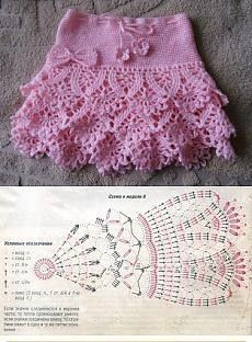 Best 7 Baby Crochet Patterns Part 33 – Beautiful Crochet Patterns and Knitting Patterns – SkillOfKing. Crochet Skirt Pattern, Crochet Skirts, Crochet Chart, Crochet Stitches, Knit Crochet, Knitting Baby Girl, Baby Knitting Patterns, Crochet Patterns, Knitting Ideas