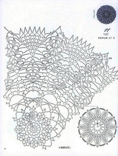 circular doily (Crochet)