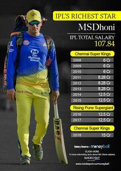Live Cricket Tv, Cricket Poster, Cricket Sport, Ms Dhoni Profile, Dhoni Quotes, Cricket Coaching, Ms Dhoni Wallpapers, Cricket Quotes, Cricket Videos