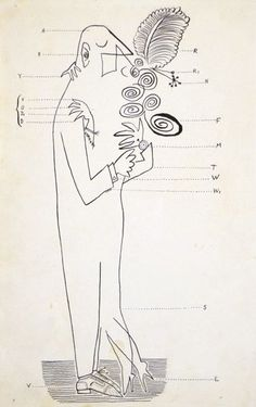 "Saul Steinberg     1914 -1999              Steinberg defined drawing as ""a way of reasoning on paper"".                         Steinberg ..."