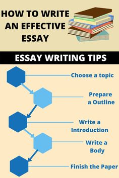 Looking for a reliable and custom Essay writing service? Do not go further then Academic Writing Pro, delivering professional essay writers to assist students in custom essay writings. Unique and custom essay writing is the priority of Academic writing Pro. Providing 24/7 customer support for your comfort. #paperwriting #essaywriting #assignmenthelp #goodwritingskills Assignment Writing Service, Essay Writing Tips, Essay Writer, Writing Skills, Academic Writing Services, Academic Writers, Writing Outline, Students Day, Environmental Science