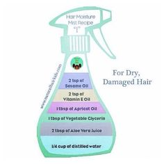 For Dry Damaged Hair!