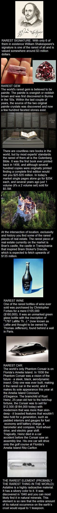 Rarest items in the world…
