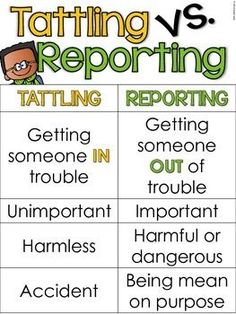 Tattling vs. Reporting Posters - FREE!