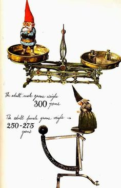 gnome weights, Rien Poortvliet I have a gnome weight like this at home. A real one. My mother used it to weight chicken years ago. Woodland Creatures, Magical Creatures, Fantasy Creatures, Gnomes Book, David The Gnome, Trolls, Humanoid Creatures, Scandinavian Gnomes, Mushroom Art