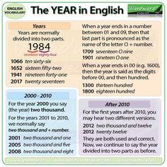 Learn English Vocabulary | https://lomejordelaweb.es/