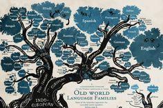 L'albero genealogico delle lingue parlate in tutto il mondo
