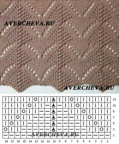 Baby Knitting Free Knitting Knitting Stitches Knitting Patterns Knitting Videos Baby Cardigan Crochet Le Point Kids And Parenting Cable Knitting Patterns, Knitting Stiches, Crochet Poncho Patterns, Knitting Charts, Lace Knitting, Knitting Designs, Stitch Patterns, Knitting Machine, Knitting Needles