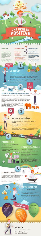 7 clés pour formuler correctement une pensée positive. Thierry Perrin