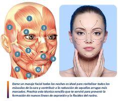 Beauty Care, Beauty Hacks, Types Of Facials, Oxygen Facial, Acne Facial, Facial Exercises, Face Yoga, Face Massage, Dermal Fillers