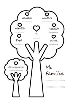Menta Más Chocolate - RECURSOS PARA EDUCACIÓN INFANTIL: Actividad: ÁRBOL… All About Me Activities, Spanish Activities, Preschool Activities, Spanish Lesson Plans, Spanish Lessons, Spanish Classroom, Teaching Spanish, Classroom Ideas, All About Me Worksheet