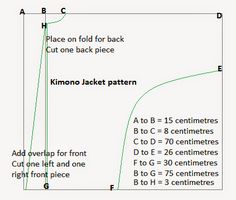 How to sew a Kimono Summer Kimono jacket I'm in love with these gorgeous Kimono jackets. They are light and cool, but provide cover from the sun. Most of them havealmost nosleeves or at best ahalf sleeve. Right now in Cape Town we have clear blue skies and temperatures in the mid thirties. It's hot. …