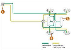 fire engine air brake diagram truck air brakes diagram | desert truck supply - - brake ... fire engine vehicle damage diagram