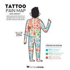 Tattoo Pain Map on Behance