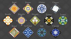 Lover of Lembas: How to Make your own Heraldry