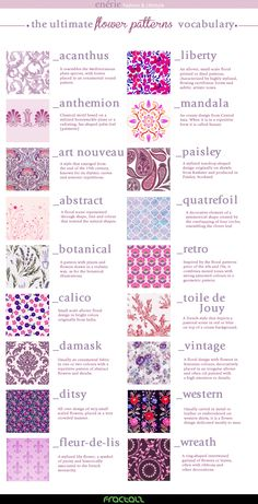 The Ultimate Flower Patterns (fabric) Fashion/Sewing Vocabulary from Fractals LAB/enerie Fashion and Lifestyle @ fractals. Fashion Terminology, Fashion Terms, Trend Fashion, Look Fashion, Fashion Prints, Fashion Ideas, Fashion Hacks, 50 Fashion, Retro Fashion