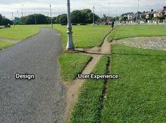 Design vs. User experience